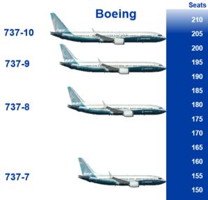 TO 737 4